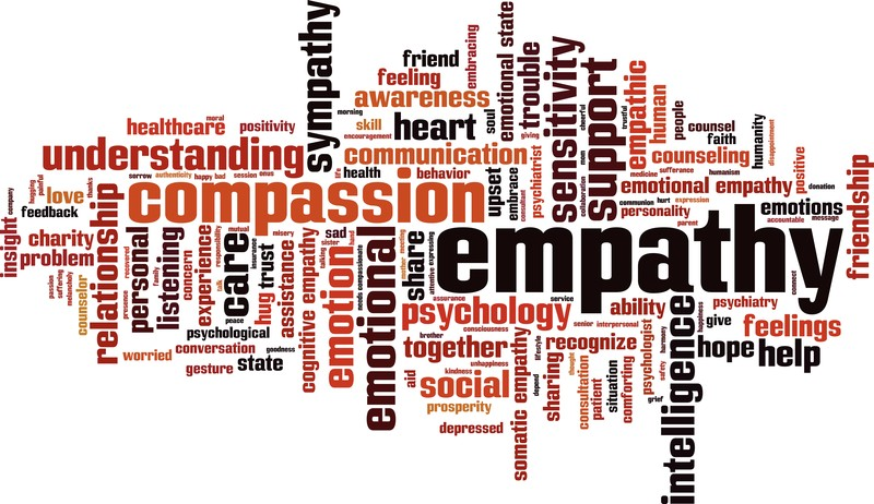 empathy-word-cloud